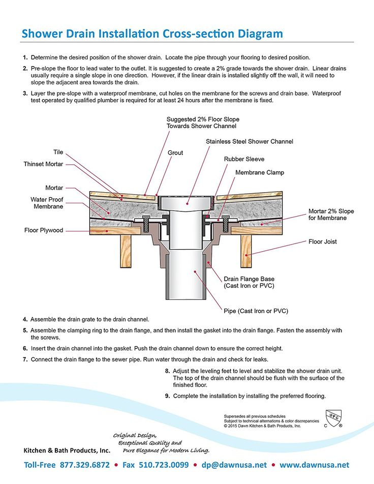 mirolin shower plumbing instructions